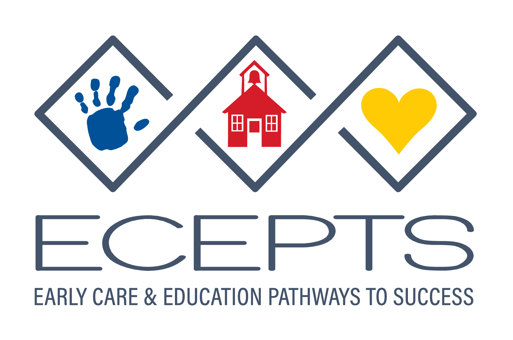 Early Care & Education Pathways to Success